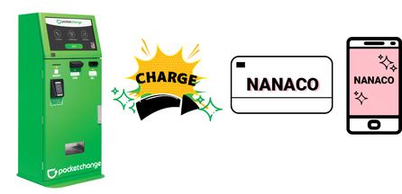クレジットカードでチャージはできる?nanaco残高のチャージ方法を解説!